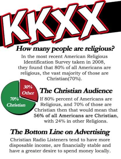 KKXX Demographics
